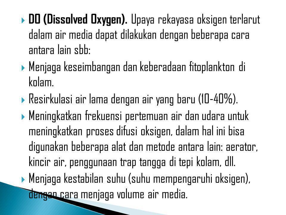  DO (Dissolved Oxygen). Upaya rekayasa oksigen terlarut dalam air media dapat dilakukan dengan beberapa cara antara lain sbb:  Menjaga keseimbangan