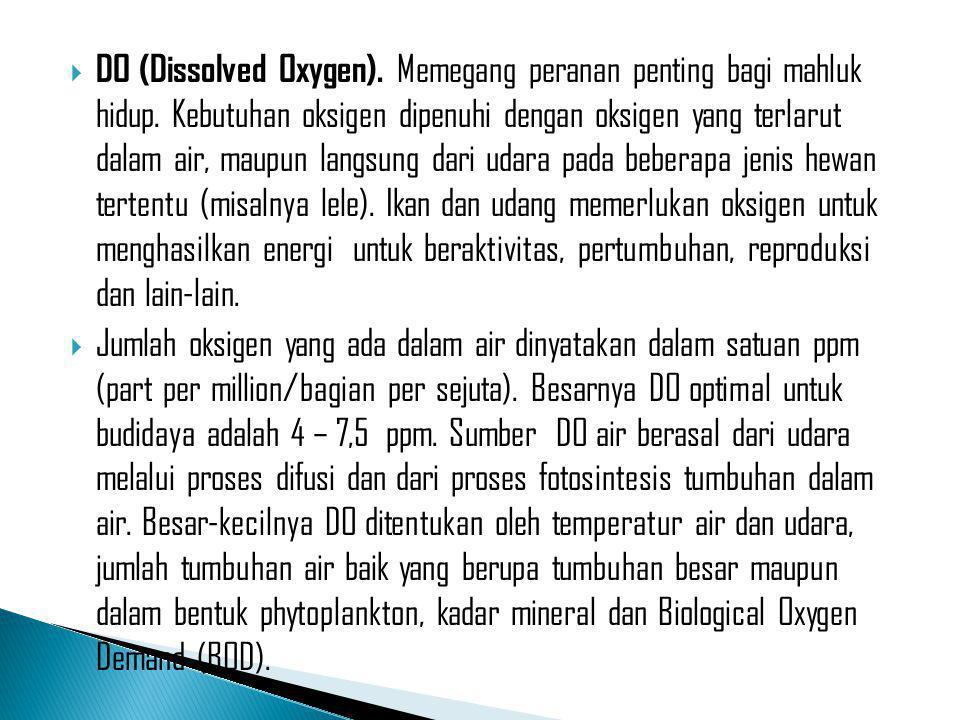  DO (Dissolved Oxygen). Memegang peranan penting bagi mahluk hidup. Kebutuhan oksigen dipenuhi dengan oksigen yang terlarut dalam air, maupun langsun
