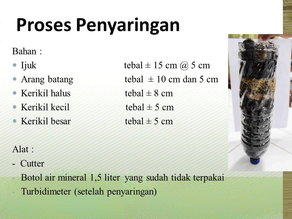 Proses Penyaringan Bahan :  Ijuk tebal ± 15 cm @ 5 cm  Arang batang tebal ± 10 cm dan 5 cm  Kerikil halus tebal ± 8 cm  Kerikil kecil tebal ± 5 cm