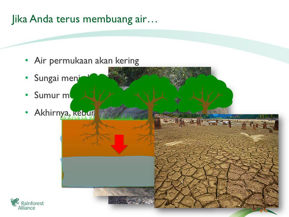 Mengurangi penggunaan air • Mengatasi kebocoran • Memonitor berapa air yang digunakan • Mengamati tanah Anda, dan berikan air sesuai jumlah yang dibutuhkan saja Berhubungan dengan kriteria: 4.3 Berhubungan dengan kriteria: 4.3
