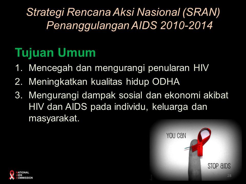 28 Strategi Rencana Aksi Nasional (SRAN) Penanggulangan AIDS 2010-2014 Tujuan Umum 1.Mencegah dan mengurangi penularan HIV 2.Meningkatkan kualitas hid