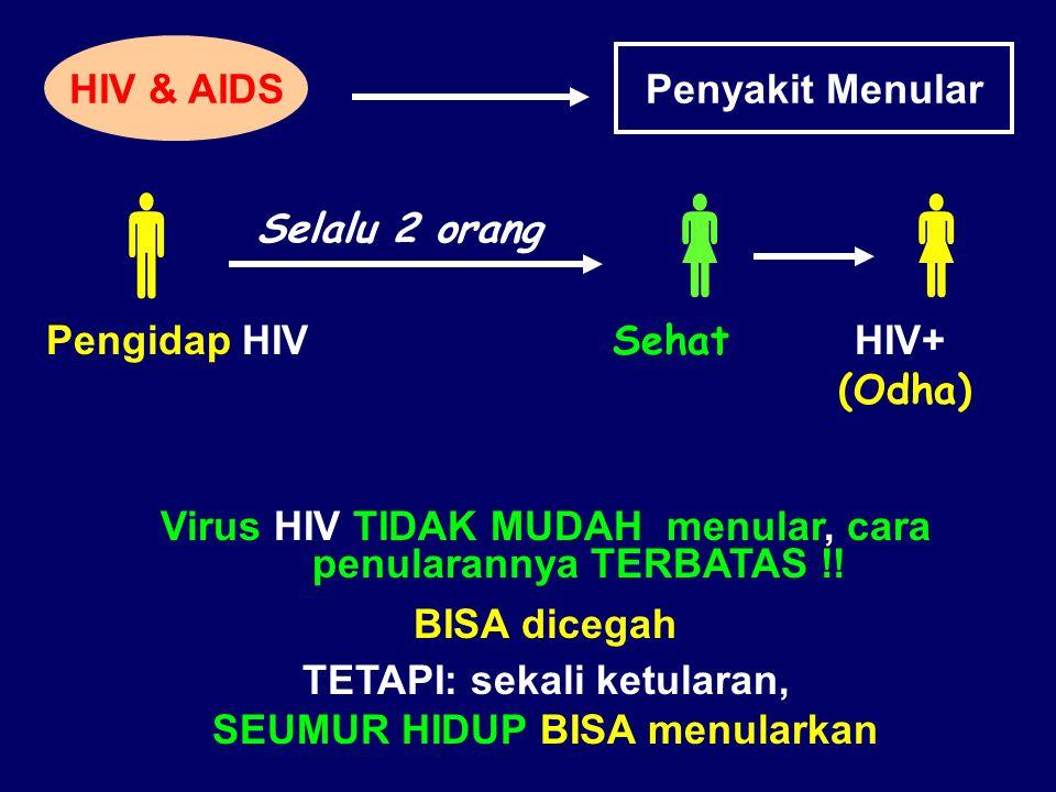    Pengidap HIV Sehat HIV+ (Odha) Virus HIV TIDAK MUDAH menular, cara penularannya TERBATAS !! BISA dicegah TETAPI: sekali ketularan, SEUMUR HIDUP
