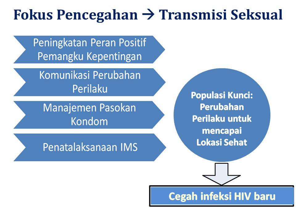 Fokus Pencegahan  Transmisi Seksual
