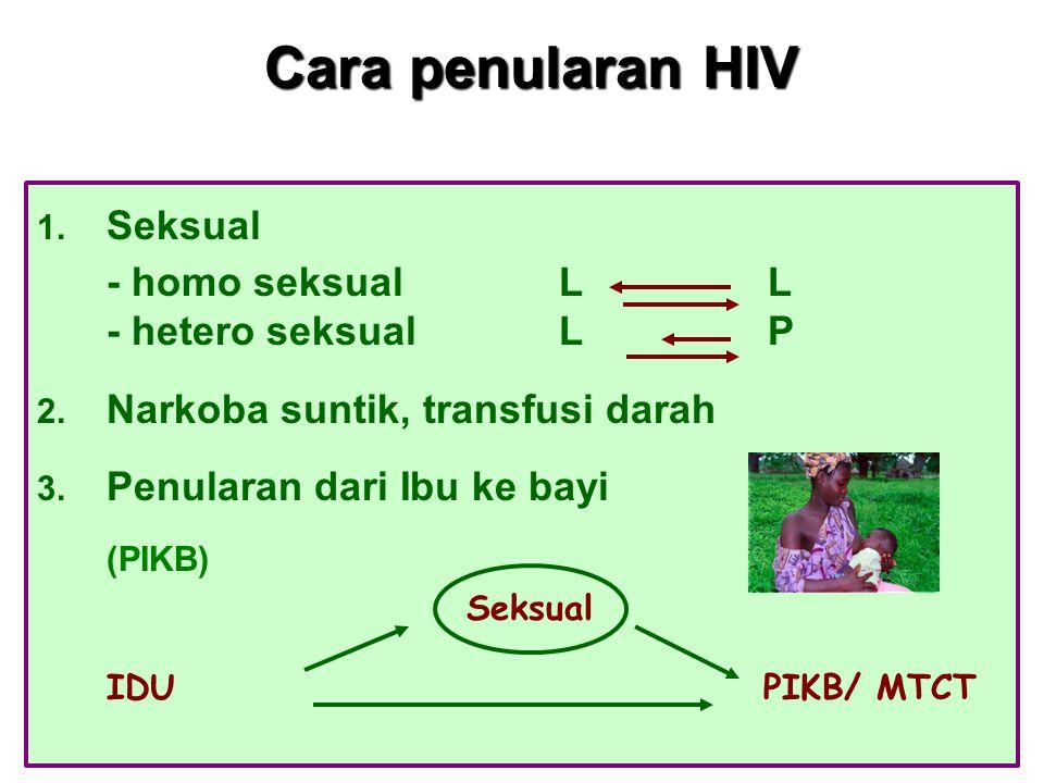 Pencegahan pada Penasun (HR) 9 Paket komprehensif HR (baru): • Pertukaran alat suntik steril • Terapi Substitusi Opiat & Rehabilitasi lain • Test HIV & konseling • Pengobatan ARV • Layanan pencegahan & perawatan IMS • Kondom bagi penasun & pasangan • KIE terfokus pada Penasun & pasangannya • Pencegahan, diagnosa & perawatan TB • Vaksinasi, diagnosa & pengobatan Hepatitis