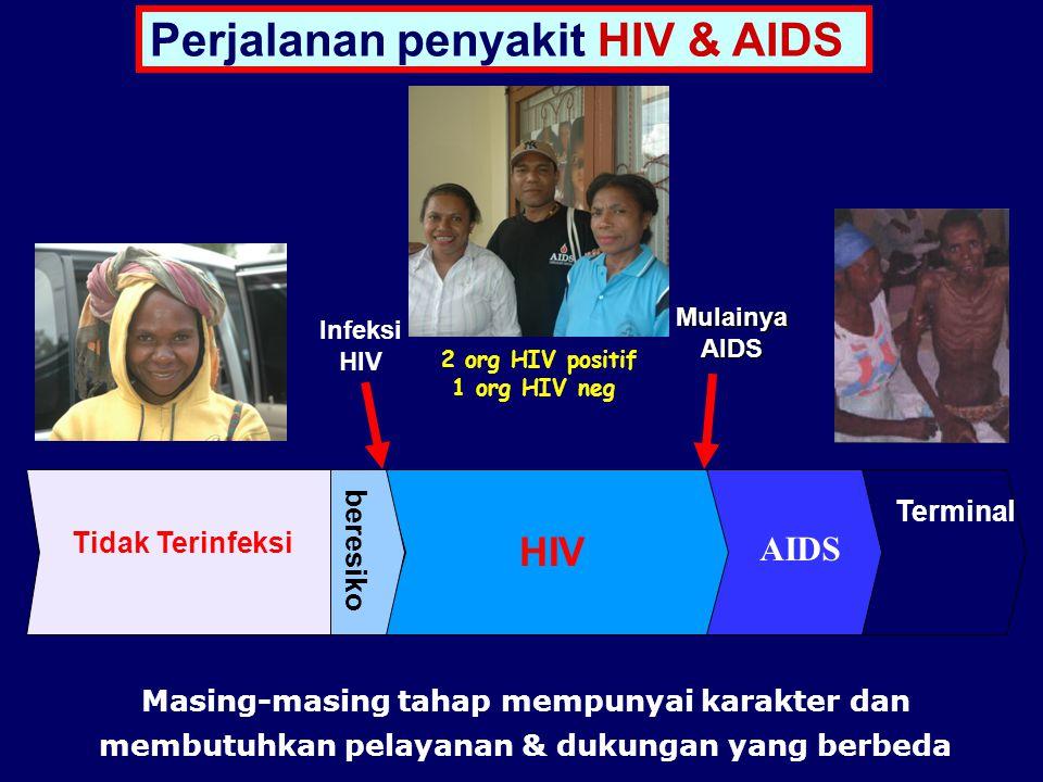 Perjalanan penyakit HIV & AIDS Masing-masing tahap mempunyai karakter dan membutuhkan pelayanan & dukungan yang berbeda Tidak Terinfeksi Mulainya AIDS