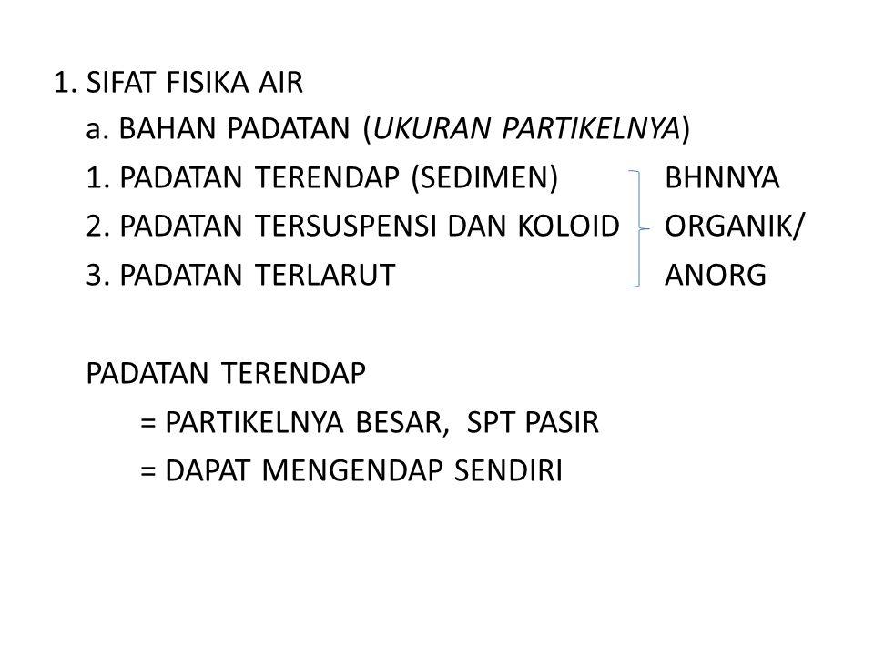 1. SIFAT FISIKA AIR a. BAHAN PADATAN (UKURAN PARTIKELNYA) 1. PADATAN TERENDAP (SEDIMEN)BHNNYA 2. PADATAN TERSUSPENSI DAN KOLOIDORGANIK/ 3. PADATAN TER