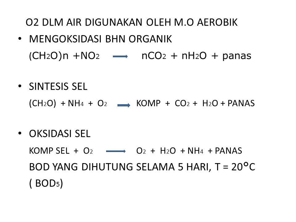 O2 DLM AIR DIGUNAKAN OLEH M.O AEROBIK • MENGOKSIDASI BHN ORGANIK ( CH 2 O)n +NO 2 nCO 2 + nH 2 O + panas • SINTESIS SEL (CH 2 O) + NH 4 + O 2 KOMP + C