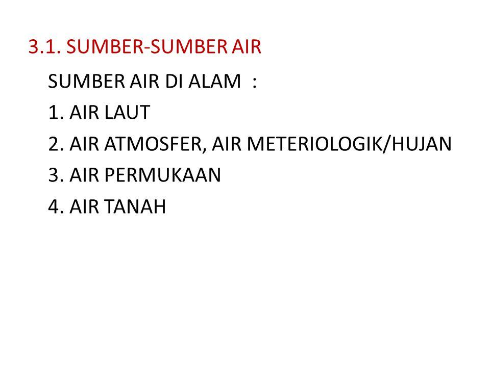 3.1. SUMBER-SUMBER AIR SUMBER AIR DI ALAM : 1. AIR LAUT 2. AIR ATMOSFER, AIR METERIOLOGIK/HUJAN 3. AIR PERMUKAAN 4. AIR TANAH