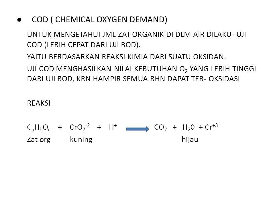 ● COD ( CHEMICAL OXYGEN DEMAND) UNTUK MENGETAHUI JML ZAT ORGANIK DI DLM AIR DILAKU- UJI COD (LEBIH CEPAT DARI UJI BOD). YAITU BERDASARKAN REAKSI KIMIA