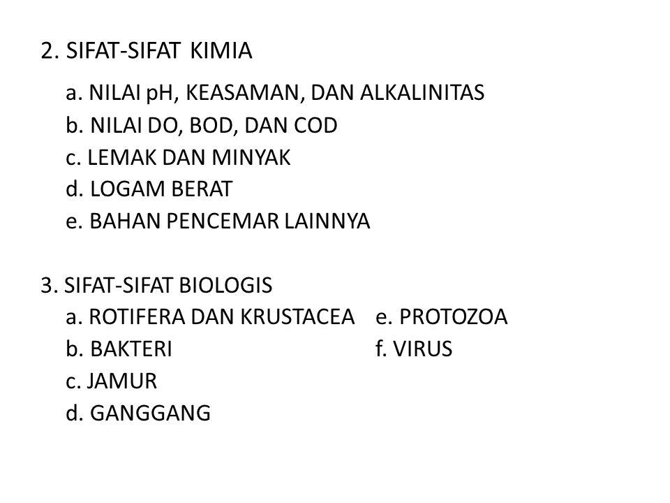 1.SIFAT FISIKA AIR a. BAHAN PADATAN (UKURAN PARTIKELNYA) 1.