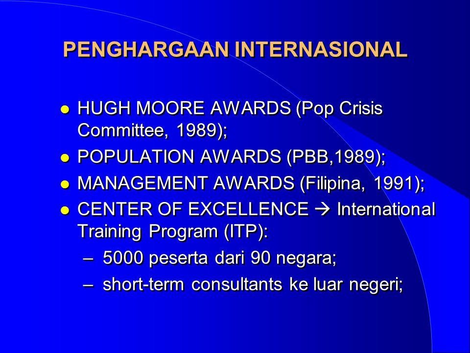 PENGHARGAAN INTERNASIONAL l HUGH MOORE AWARDS (Pop Crisis Committee, 1989); l POPULATION AWARDS (PBB,1989); l MANAGEMENT AWARDS (Filipina, 1991); l CE