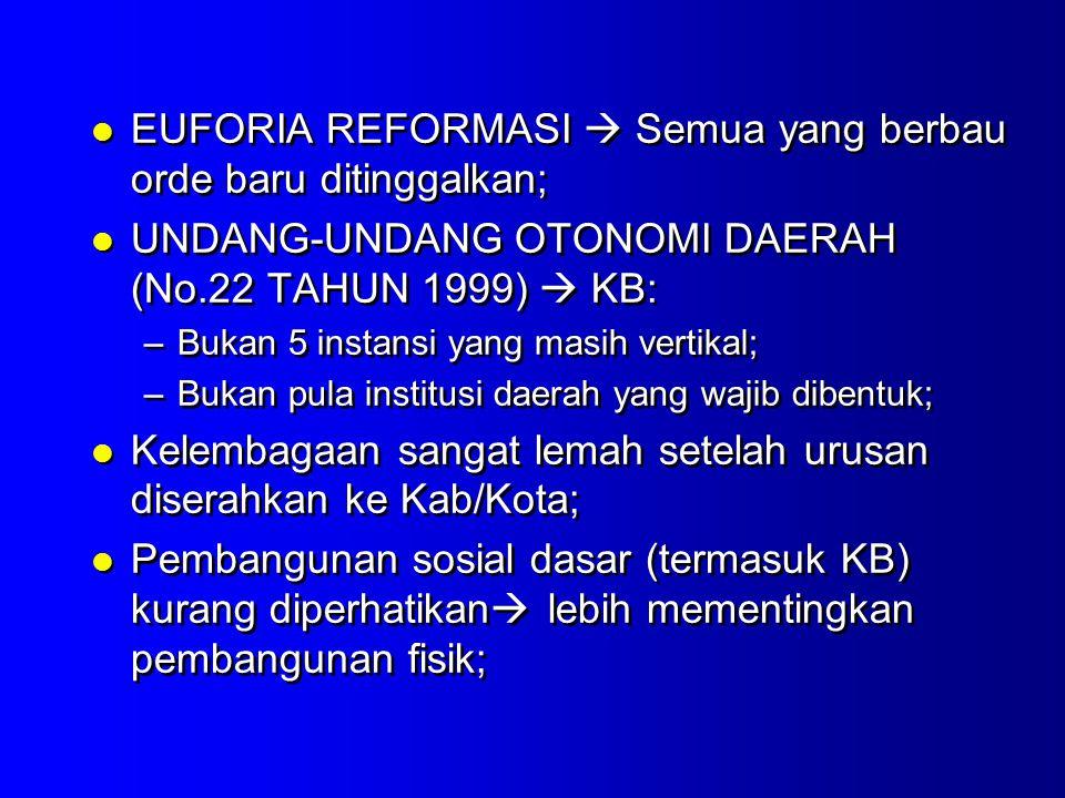 l EUFORIA REFORMASI  Semua yang berbau orde baru ditinggalkan; l UNDANG-UNDANG OTONOMI DAERAH (No.22 TAHUN 1999)  KB: –Bukan 5 instansi yang masih v