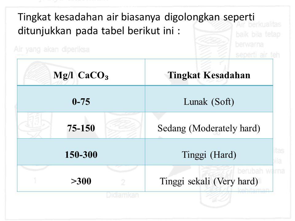 Tingkat kesadahan air biasanya digolongkan seperti ditunjukkan pada tabel berikut ini : Mg/l CaCO ₃ Tingkat Kesadahan 0-75Lunak (Soft) 75-150Sedang (Moderately hard) 150-300Tinggi (Hard) >300Tinggi sekali (Very hard)