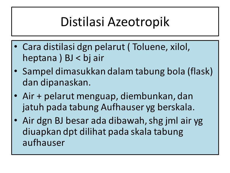 Distilasi Azeotropik • Cara distilasi dgn pelarut ( Toluene, xilol, heptana ) BJ < bj air • Sampel dimasukkan dalam tabung bola (flask) dan dipanaskan