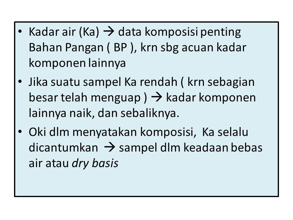 • Kadar air (Ka)  data komposisi penting Bahan Pangan ( BP ), krn sbg acuan kadar komponen lainnya • Jika suatu sampel Ka rendah ( krn sebagian besar telah menguap )  kadar komponen lainnya naik, dan sebaliknya.