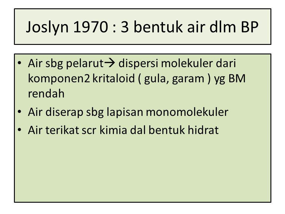 • Air sbg pelarut  dispersi molekuler dari komponen2 kritaloid ( gula, garam ) yg BM rendah • Air diserap sbg lapisan monomolekuler • Air terikat scr kimia dal bentuk hidrat Joslyn 1970 : 3 bentuk air dlm BP