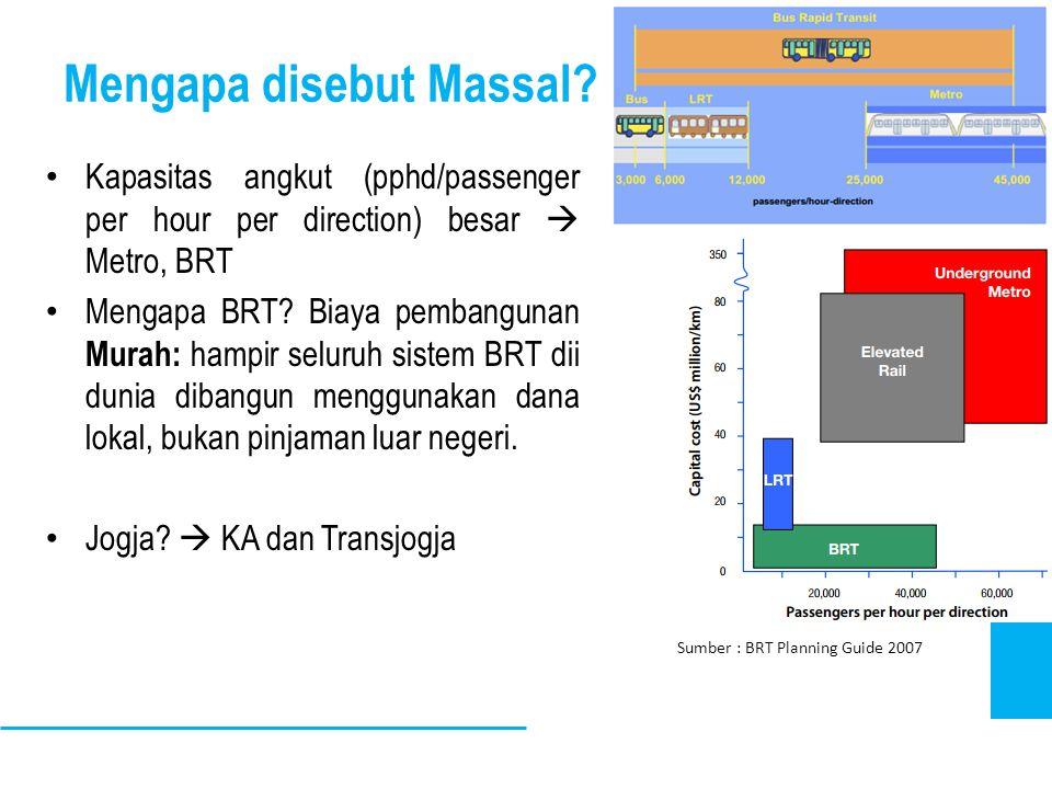 Mengapa disebut Massal? • Kapasitas angkut (pphd/passenger per hour per direction) besar  Metro, BRT • Mengapa BRT? Biaya pembangunan Murah: hampir s