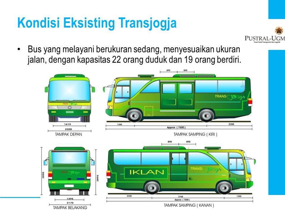 Kondisi Eksisting Transjogja • Bus yang melayani berukuran sedang, menyesuaikan ukuran jalan, dengan kapasitas 22 orang duduk dan 19 orang berdiri.