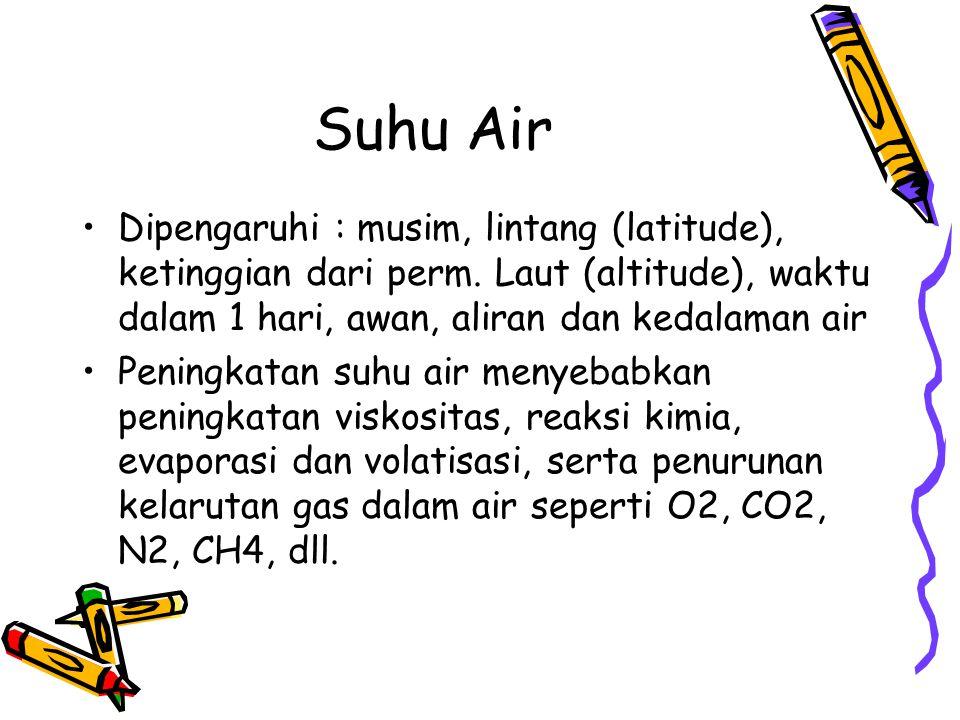 Suhu Air •Dipengaruhi : musim, lintang (latitude), ketinggian dari perm. Laut (altitude), waktu dalam 1 hari, awan, aliran dan kedalaman air •Peningka