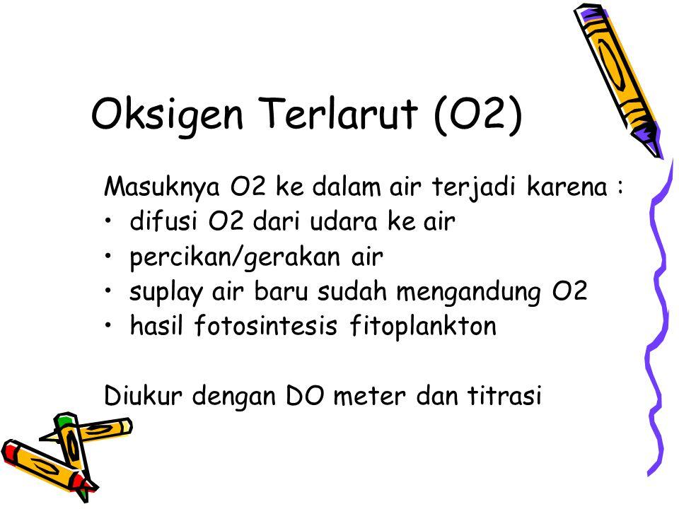 Oksigen Terlarut (O2) Masuknya O2 ke dalam air terjadi karena : •difusi O2 dari udara ke air •percikan/gerakan air •suplay air baru sudah mengandung O