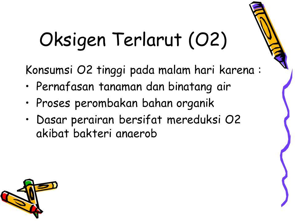Konsumsi O2 tinggi pada malam hari karena : •Pernafasan tanaman dan binatang air •Proses perombakan bahan organik •Dasar perairan bersifat mereduksi O