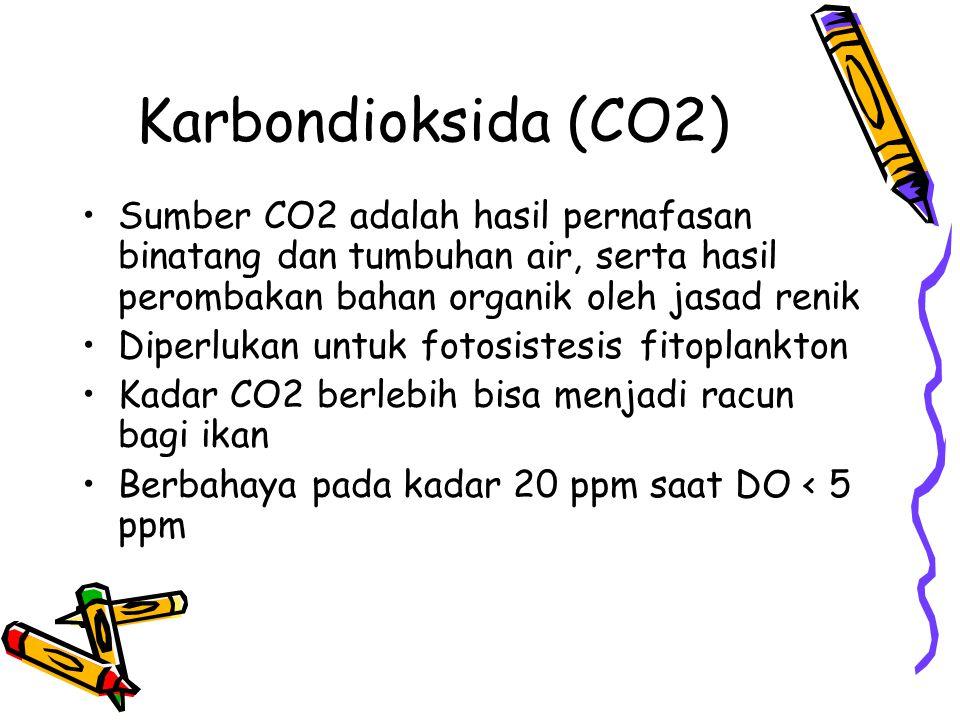 Karbondioksida (CO2) •Sumber CO2 adalah hasil pernafasan binatang dan tumbuhan air, serta hasil perombakan bahan organik oleh jasad renik •Diperlukan