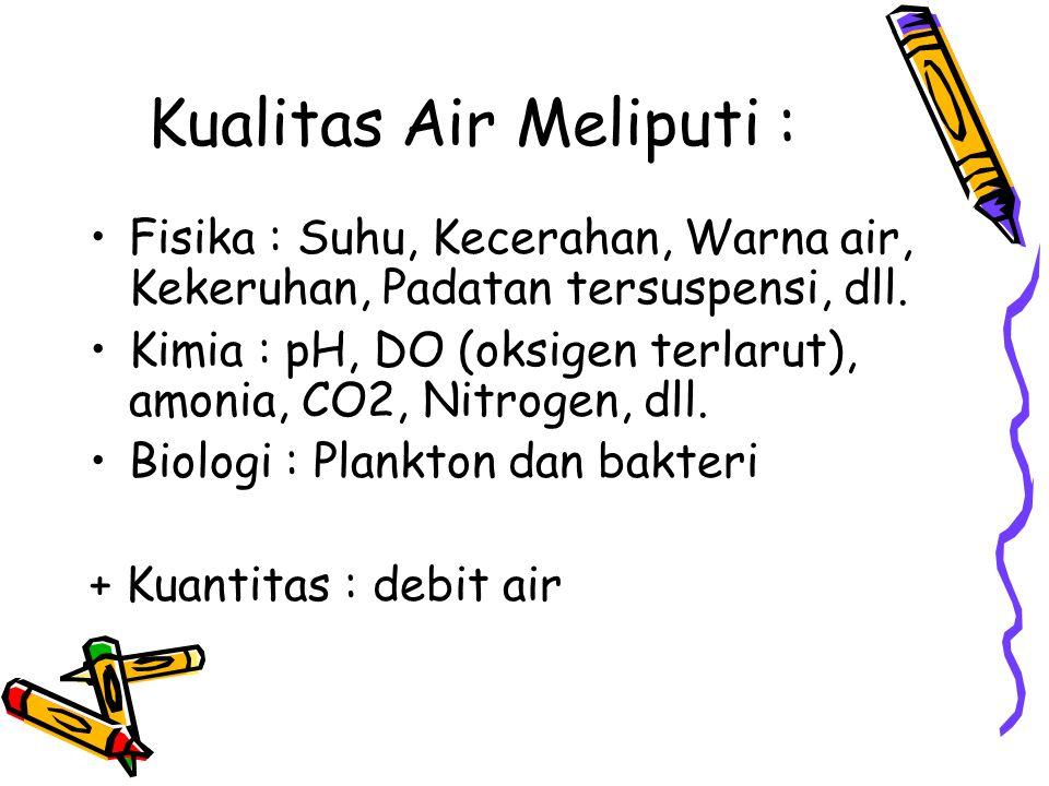 Kualitas Air Meliputi : •Fisika : Suhu, Kecerahan, Warna air, Kekeruhan, Padatan tersuspensi, dll. •Kimia : pH, DO (oksigen terlarut), amonia, CO2, Ni