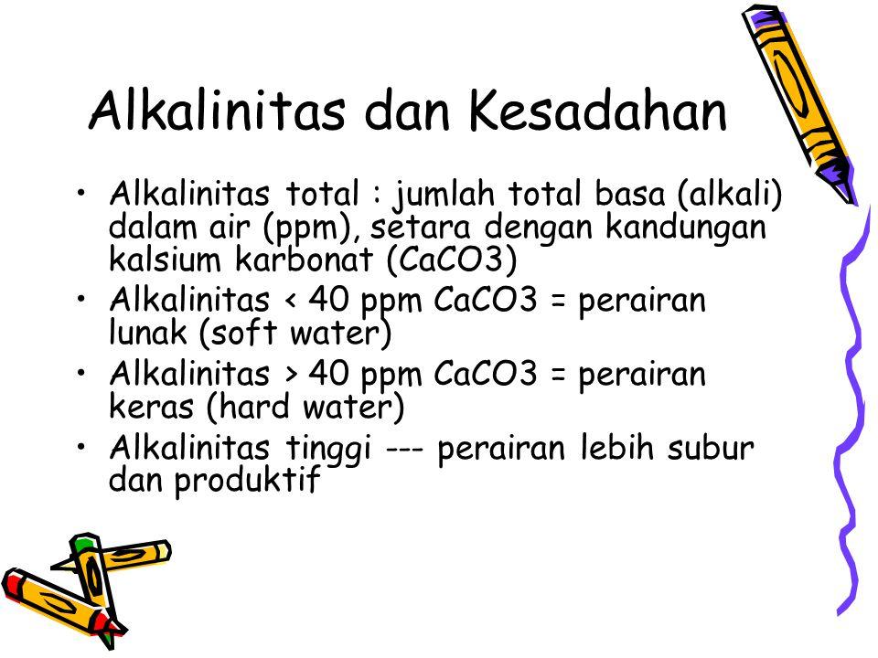 Alkalinitas dan Kesadahan •Alkalinitas total : jumlah total basa (alkali) dalam air (ppm), setara dengan kandungan kalsium karbonat (CaCO3) •Alkalinit