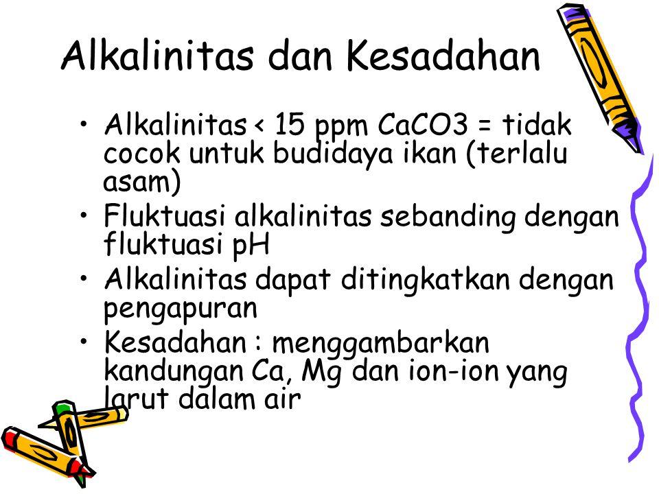 •Alkalinitas < 15 ppm CaCO3 = tidak cocok untuk budidaya ikan (terlalu asam) •Fluktuasi alkalinitas sebanding dengan fluktuasi pH •Alkalinitas dapat d