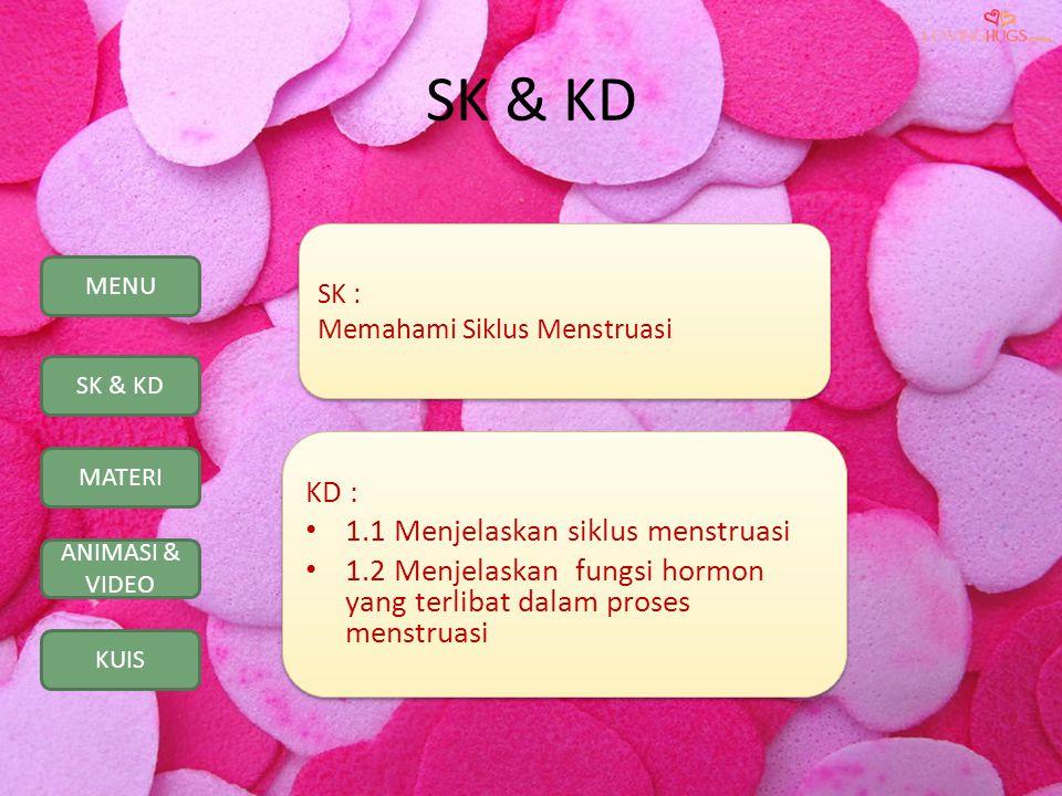 MENU SK & KD MATERI ANIMASI & VIDEO KUIS SK & KD KD : • 1.1 Menjelaskan siklus menstruasi • 1.2 Menjelaskan fungsi hormon yang terlibat dalam proses m