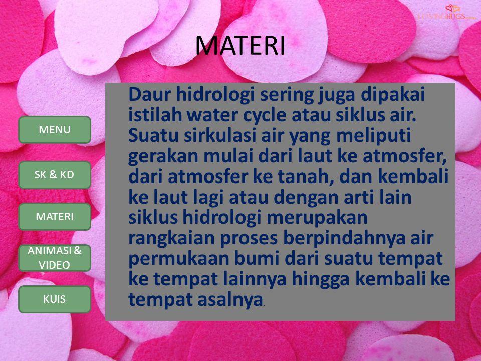MENU SK & KD MATERI ANIMASI & VIDEO KUIS MATERI Daur hidrologi sering juga dipakai istilah water cycle atau siklus air. Suatu sirkulasi air yang melip