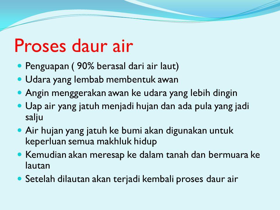 Proses daur air  Penguapan ( 90% berasal dari air laut)  Udara yang lembab membentuk awan  Angin menggerakan awan ke udara yang lebih dingin  Uap