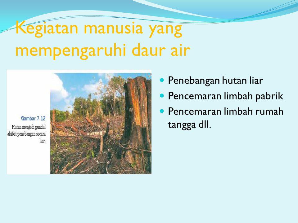 Kegiatan manusia yang mempengaruhi daur air  Penebangan hutan liar  Pencemaran limbah pabrik  Pencemaran limbah rumah tangga dll.