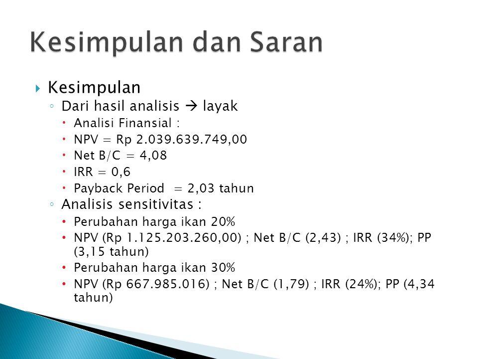  Kesimpulan ◦ Dari hasil analisis  layak  Analisi Finansial :  NPV = Rp 2.039.639.749,00  Net B/C = 4,08  IRR = 0,6  Payback Period = 2,03 tahu