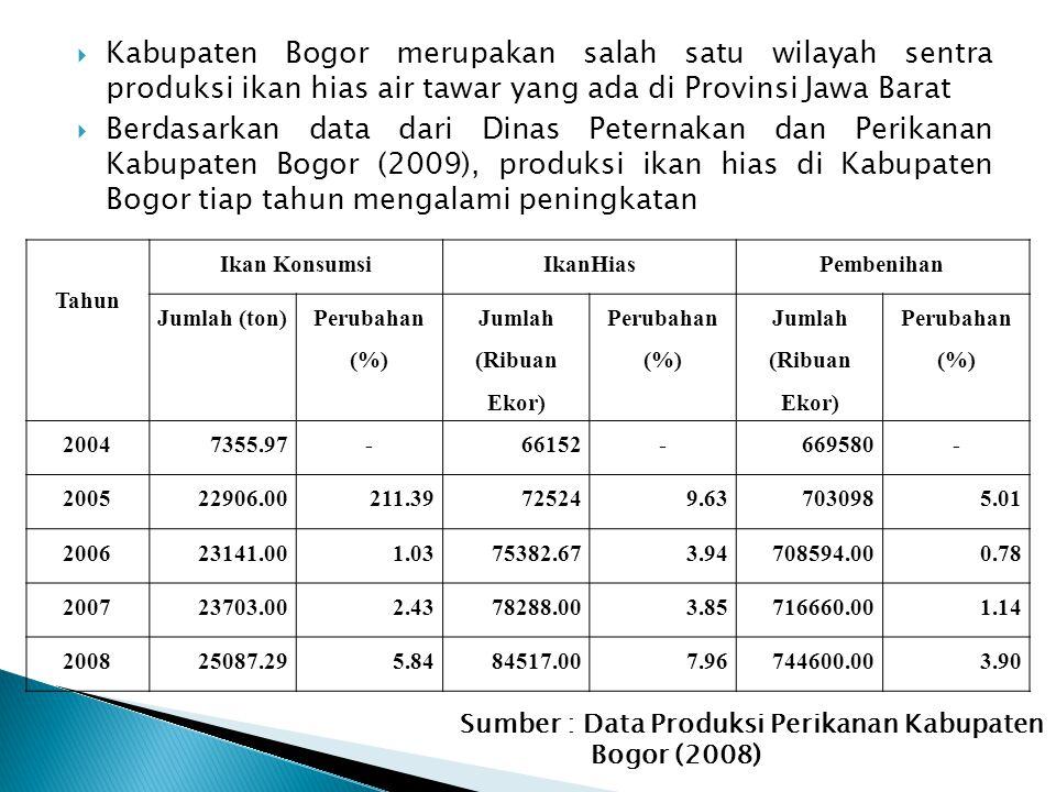  Kabupaten Bogor merupakan salah satu wilayah sentra produksi ikan hias air tawar yang ada di Provinsi Jawa Barat  Berdasarkan data dari Dinas Peter