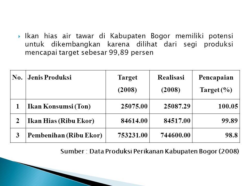  Ikan hias air tawar di Kabupaten Bogor memiliki potensi untuk dikembangkan karena dilihat dari segi produksi mencapai target sebesar 99,89 persen No
