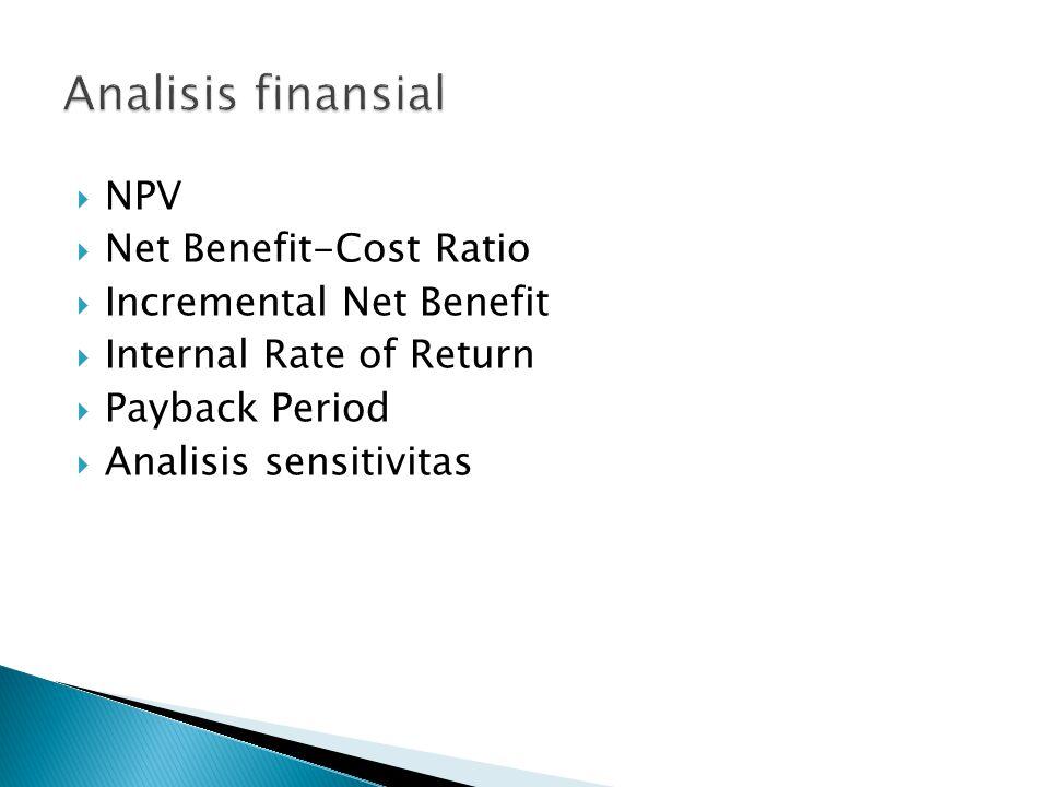  NPV  Net Benefit-Cost Ratio  Incremental Net Benefit  Internal Rate of Return  Payback Period  Analisis sensitivitas