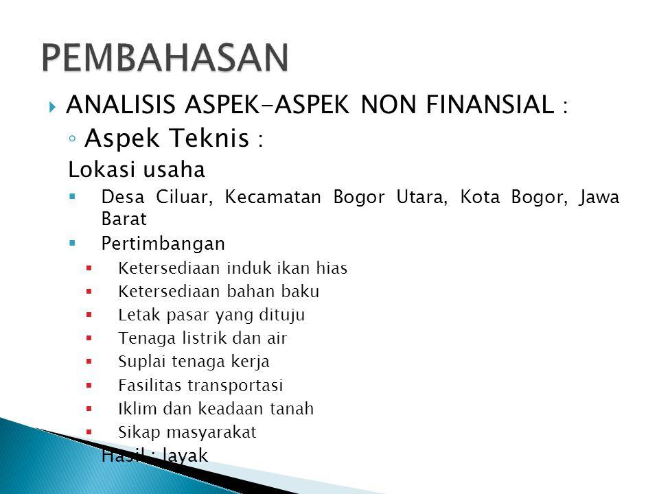  ANALISIS ASPEK-ASPEK NON FINANSIAL : ◦ Aspek Teknis : Lokasi usaha  Desa Ciluar, Kecamatan Bogor Utara, Kota Bogor, Jawa Barat  Pertimbangan  Ket