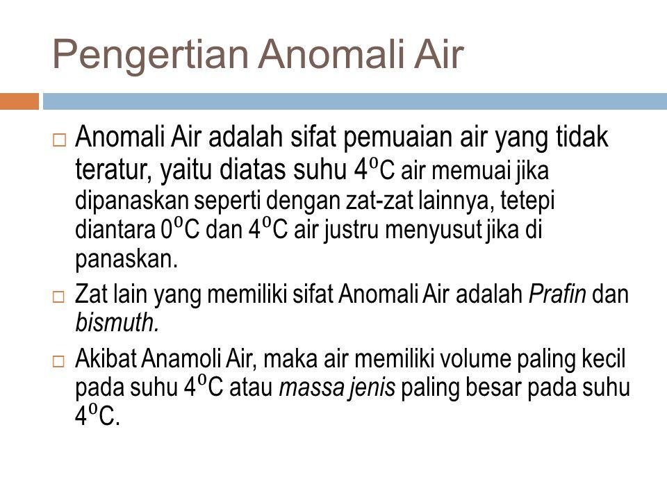 Pengertian Anomali Air  Anomali Air adalah sifat pemuaian air yang tidak teratur, yaitu diatas suhu 4 ⁰ C air memuai jika dipanaskan seperti dengan zat-zat lainnya, tetepi diantara 0 ⁰ C dan 4 ⁰ C air justru menyusut jika di panaskan.