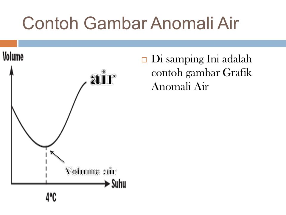 Tabel Koefisien Muai Volume Beberapa Zat  zat  Alkohol  Air  Raksa  Etil alkohol  Gliserin  Karbon sulfida  Parafin  Terpentin  Aseton  Udara  Koefisien muai volume ( o C -1 )  11×10 ⁻⁴  4,4×10 ⁻⁴  1,8×10 ⁻⁴  11,2×10 ⁻⁴  5,3×10 ⁻⁴  11,5×10 ⁻⁴  10×10 ⁻⁴  10,5×10 ⁻⁴  15×10 ⁻⁴  36,7×10 ⁻⁴