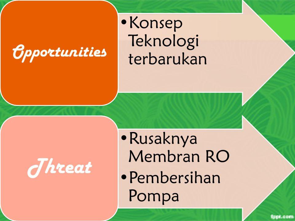 •Konsep Teknologi terbarukan Opportunities •Rusaknya Membran RO •Pembersihan Pompa Threat