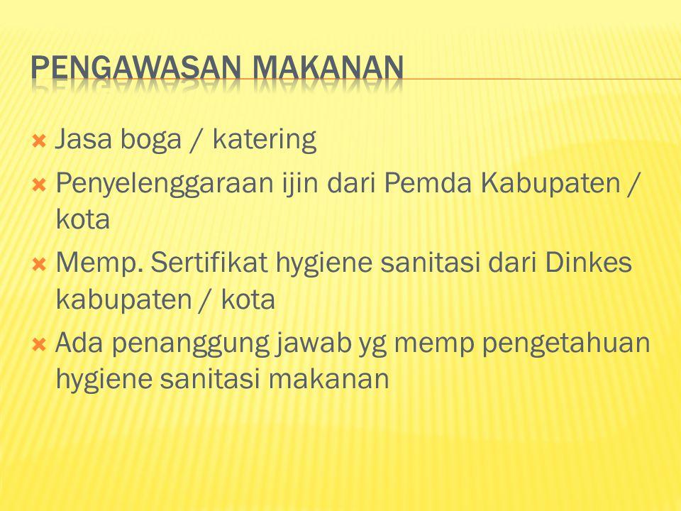  Jasa boga / katering  Penyelenggaraan ijin dari Pemda Kabupaten / kota  Memp.
