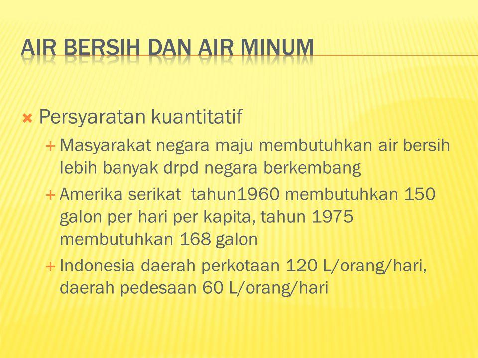  Persyaratan kuantitatif  Masyarakat negara maju membutuhkan air bersih lebih banyak drpd negara berkembang  Amerika serikat tahun1960 membutuhkan 150 galon per hari per kapita, tahun 1975 membutuhkan 168 galon  Indonesia daerah perkotaan 120 L/orang/hari, daerah pedesaan 60 L/orang/hari