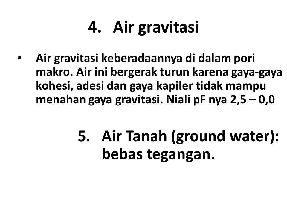 4.Air gravitasi • Air gravitasi keberadaannya di dalam pori makro. Air ini bergerak turun karena gaya-gaya kohesi, adesi dan gaya kapiler tidak mampu