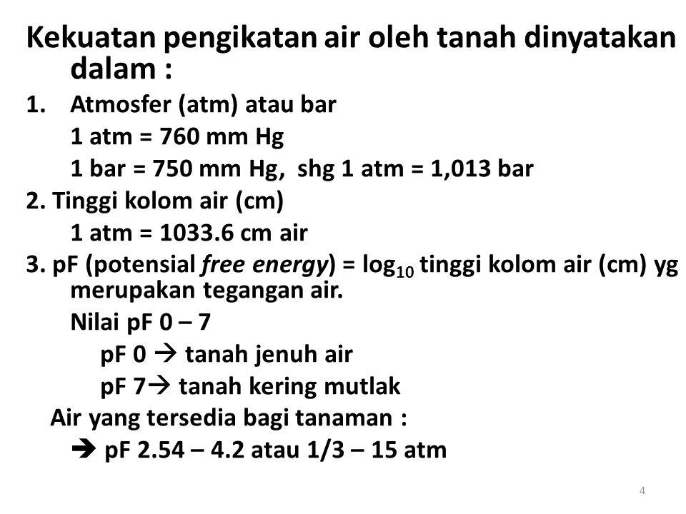 4 Kekuatan pengikatan air oleh tanah dinyatakan dalam : 1.Atmosfer (atm) atau bar 1 atm = 760 mm Hg 1 bar = 750 mm Hg, shg 1 atm = 1,013 bar 2. Tinggi