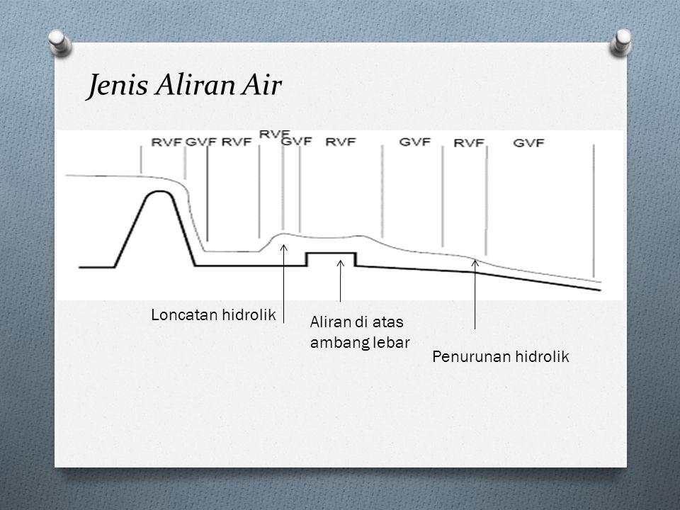 Jenis Aliran Air Aliran di atas ambang lebar Loncatan hidrolik Penurunan hidrolik