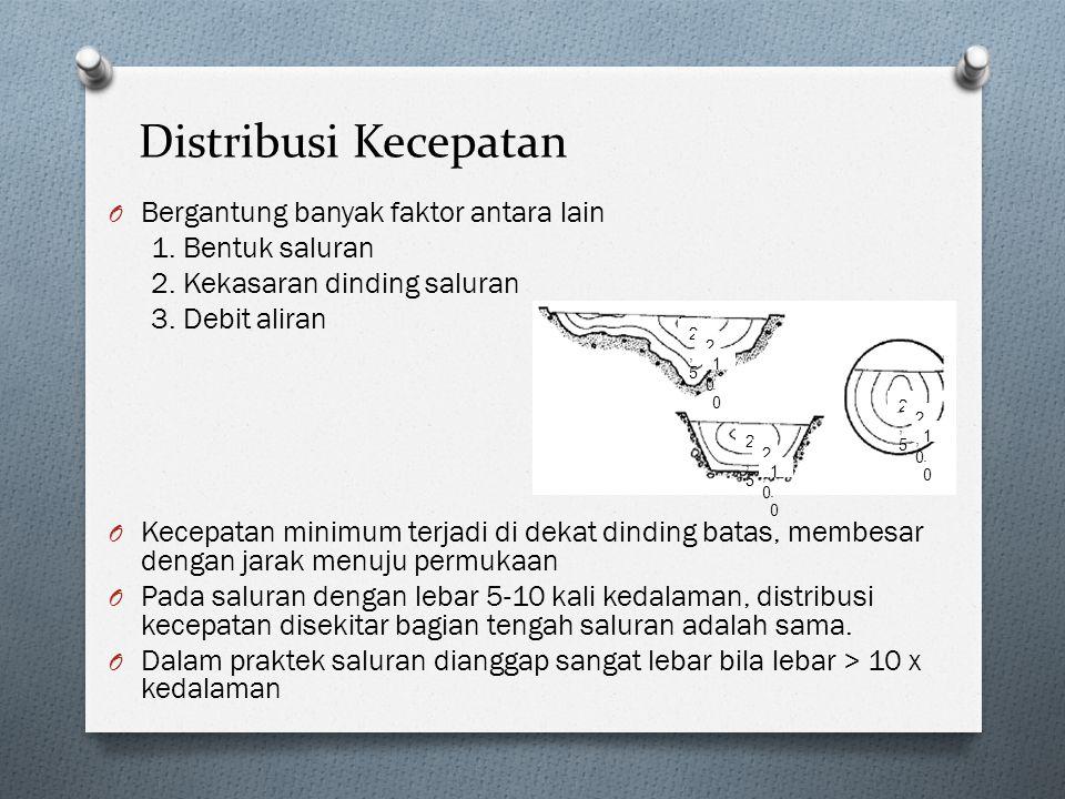 Distribusi Kecepatan O Bergantung banyak faktor antara lain 1. Bentuk saluran 2. Kekasaran dinding saluran 3. Debit aliran O Kecepatan minimum terjadi