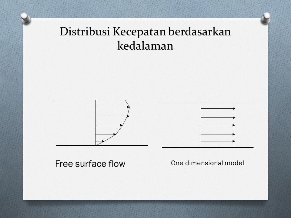 Distribusi Kecepatan berdasarkan kedalaman Free surface flow One dimensional model
