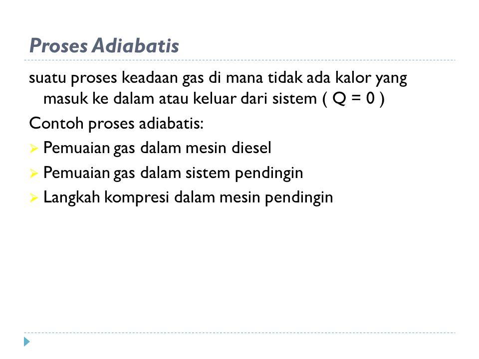 suatu proses keadaan gas di mana tidak ada kalor yang masuk ke dalam atau keluar dari sistem ( Q = 0 ) Contoh proses adiabatis:  Pemuaian gas dalam mesin diesel  Pemuaian gas dalam sistem pendingin  Langkah kompresi dalam mesin pendingin Proses Adiabatis
