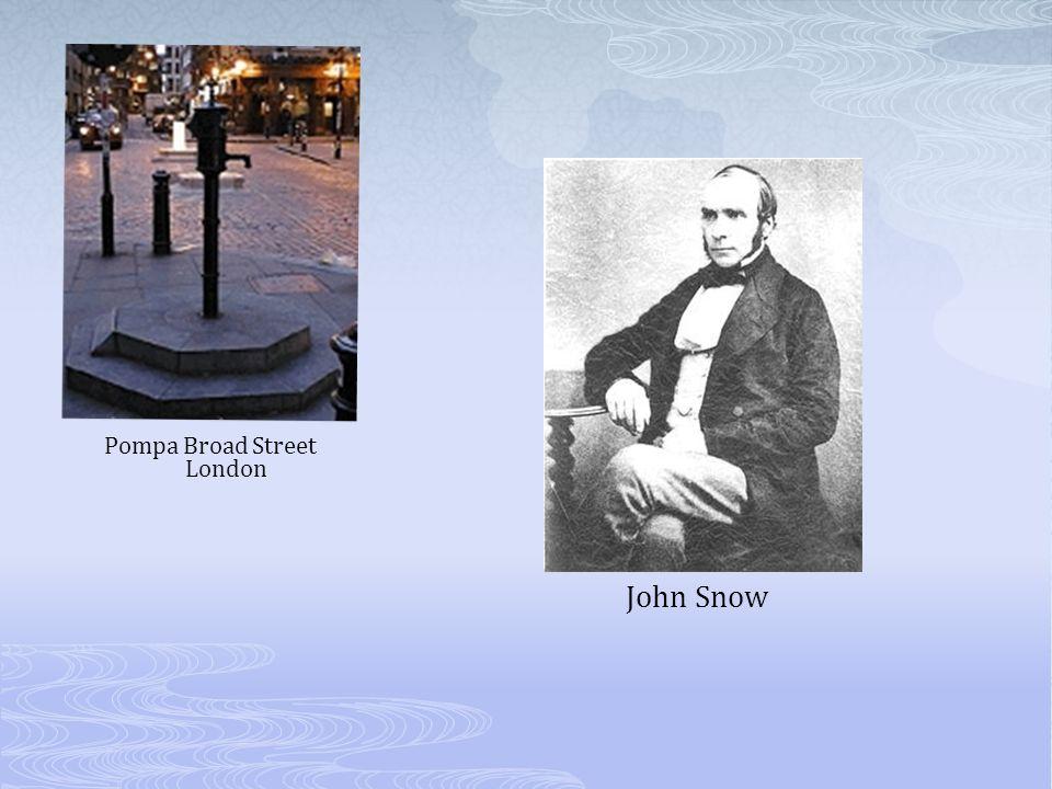 Pompa Broad Street London John Snow